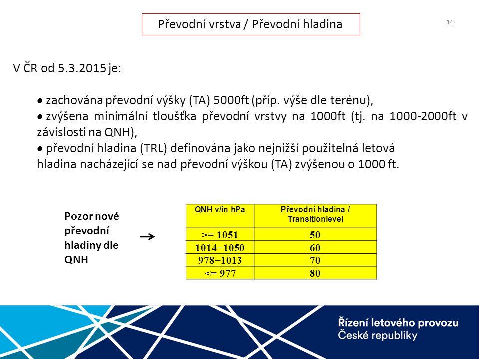 34 V ČR od 5.3.2015 je:  zachována převodní výšky (TA) 5000ft (příp. výše dle terénu),  zvýšena minimální tloušťka převodní vrstvy na 1000ft (tj. na