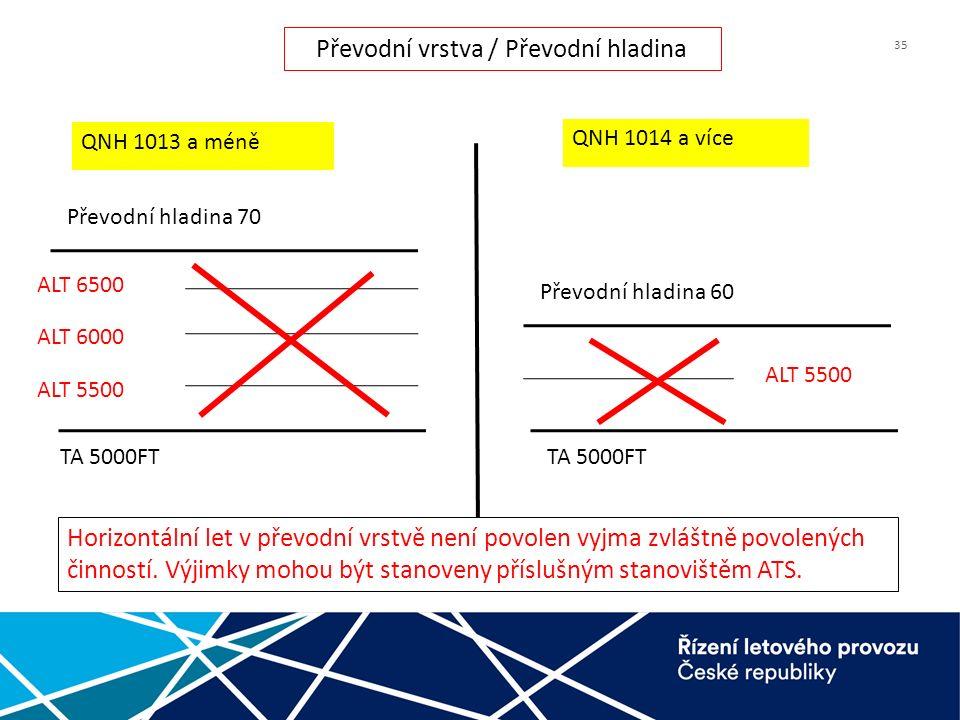 35 QNH 1013 a méně QNH 1014 a více TA 5000FT Převodní hladina 70 Převodní hladina 60 ALT 6500 ALT 6000 ALT 5500 Horizontální let v převodní vrstvě není povolen vyjma zvláštně povolených činností.