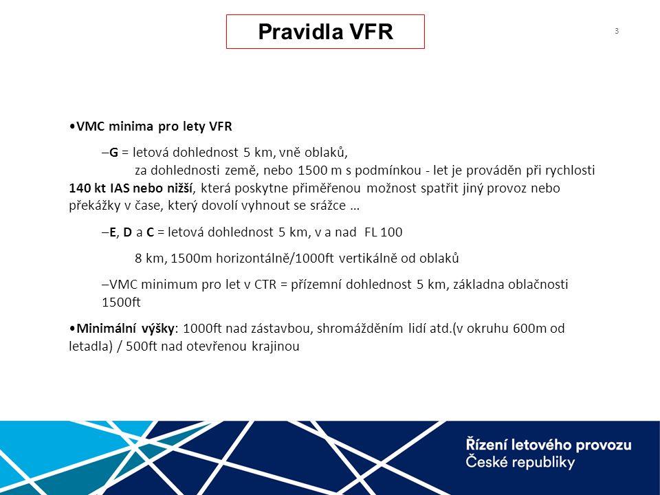 3 VMC minima pro lety VFR –G = letová dohlednost 5 km, vně oblaků, za dohlednosti země, nebo 1500 m s podmínkou - let je prováděn při rychlosti 140 kt IAS nebo nižší, která poskytne přiměřenou možnost spatřit jiný provoz nebo překážky v čase, který dovolí vyhnout se srážce … –E, D a C = letová dohlednost 5 km, v a nad FL 100 8 km, 1500m horizontálně/1000ft vertikálně od oblaků –VMC minimum pro let v CTR = přízemní dohlednost 5 km, základna oblačnosti 1500ft Minimální výšky: 1000ft nad zástavbou, shromážděním lidí atd.(v okruhu 600m od letadla) / 500ft nad otevřenou krajinou Pravidla VFR