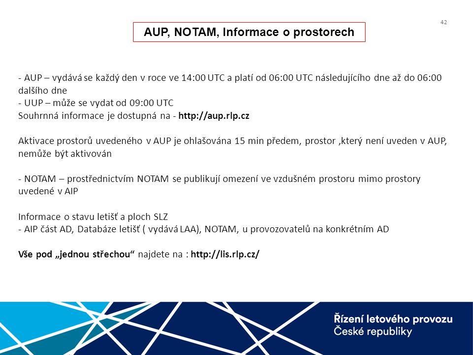 """42 - AUP – vydává se každý den v roce ve 14:00 UTC a platí od 06:00 UTC následujícího dne až do 06:00 dalšího dne - UUP – může se vydat od 09:00 UTC Souhrnná informace je dostupná na - http://aup.rlp.cz Aktivace prostorů uvedeného v AUP je ohlašována 15 min předem, prostor,který není uveden v AUP, nemůže být aktivován - NOTAM – prostřednictvím NOTAM se publikují omezení ve vzdušném prostoru mimo prostory uvedené v AIP Informace o stavu letišť a ploch SLZ - AIP část AD, Databáze letišť ( vydává LAA), NOTAM, u provozovatelů na konkrétním AD Vše pod """"jednou střechou najdete na : http://lis.rlp.cz/ AUP, NOTAM, Informace o prostorech"""