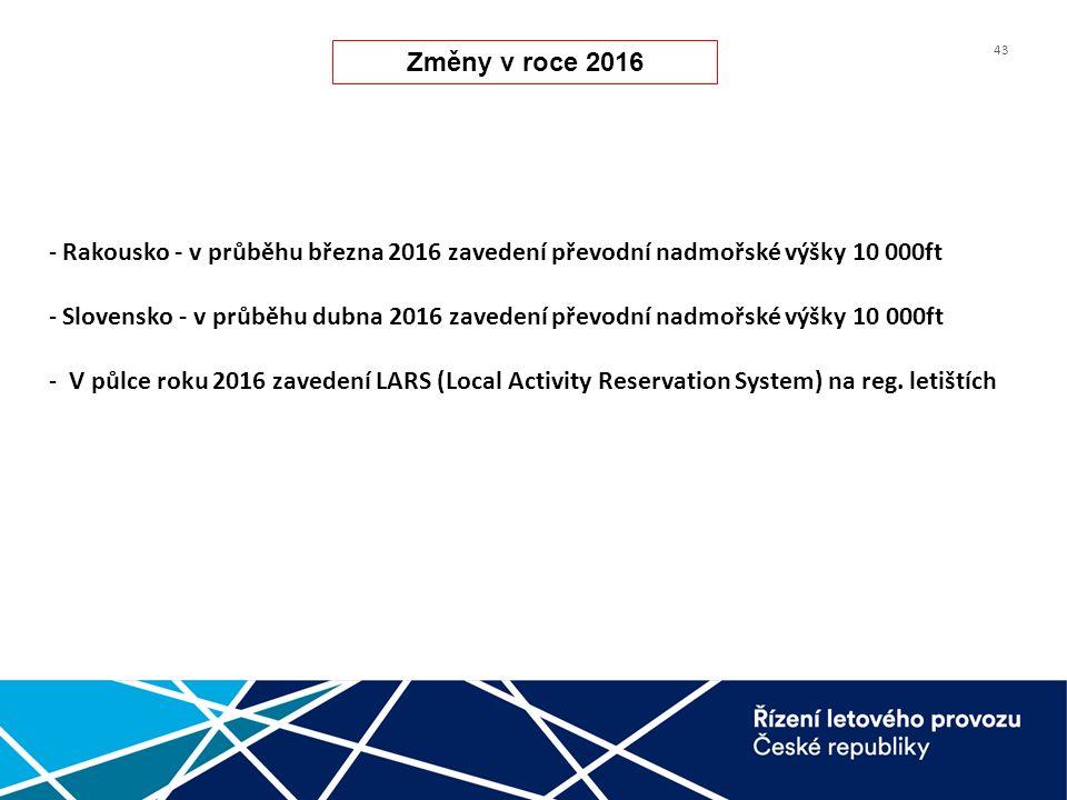 43 Změny v roce 2016 - Rakousko - v průběhu března 2016 zavedení převodní nadmořské výšky 10 000ft - Slovensko - v průběhu dubna 2016 zavedení převodní nadmořské výšky 10 000ft - V půlce roku 2016 zavedení LARS (Local Activity Reservation System) na reg.