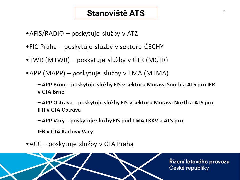 8 AFIS/RADIO – poskytuje služby v ATZ FIC Praha – poskytuje služby v sektoru ČECHY TWR (MTWR) – poskytuje služby v CTR (MCTR) APP (MAPP) – poskytuje služby v TMA (MTMA) – APP Brno – poskytuje služby FIS v sektoru Morava South a ATS pro IFR v CTA Brno – APP Ostrava – poskytuje služby FIS v sektoru Morava North a ATS pro IFR v CTA Ostrava – APP Vary – poskytuje služby FIS pod TMA LKKV a ATS pro IFR v CTA Karlovy Vary ACC – poskytuje služby v CTA Praha Stanoviště ATS
