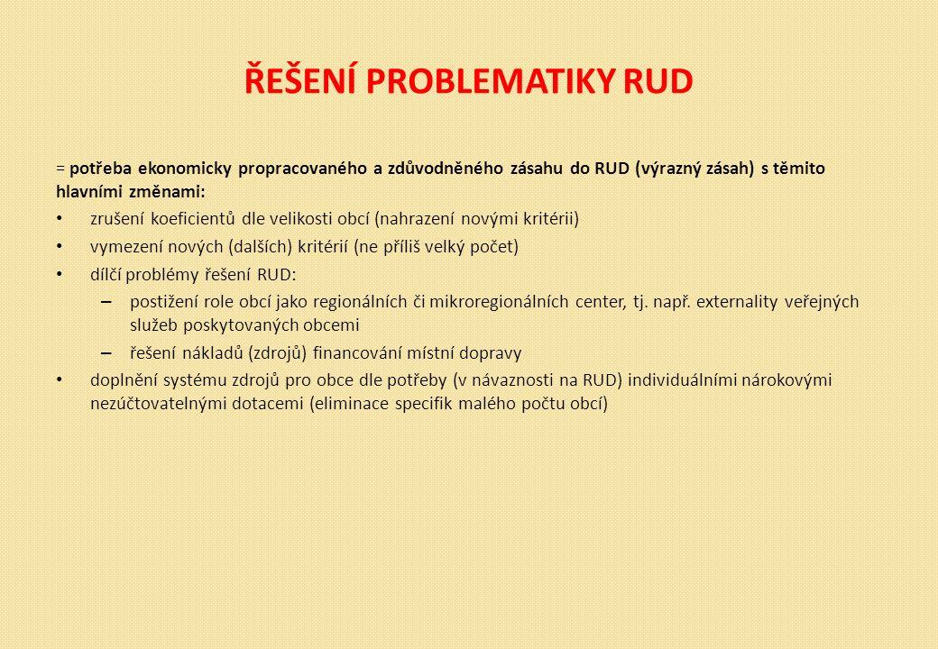ŘEŠENÍ PROBLEMATIKY RUD = potřeba ekonomicky propracovaného a zdůvodněného zásahu do RUD (výrazný zásah) s těmito hlavními změnami: zrušení koeficientů dle velikosti obcí (nahrazení novými kritérii) vymezení nových (dalších) kritérií (ne příliš velký počet) dílčí problémy řešení RUD: – postižení role obcí jako regionálních či mikroregionálních center, tj.