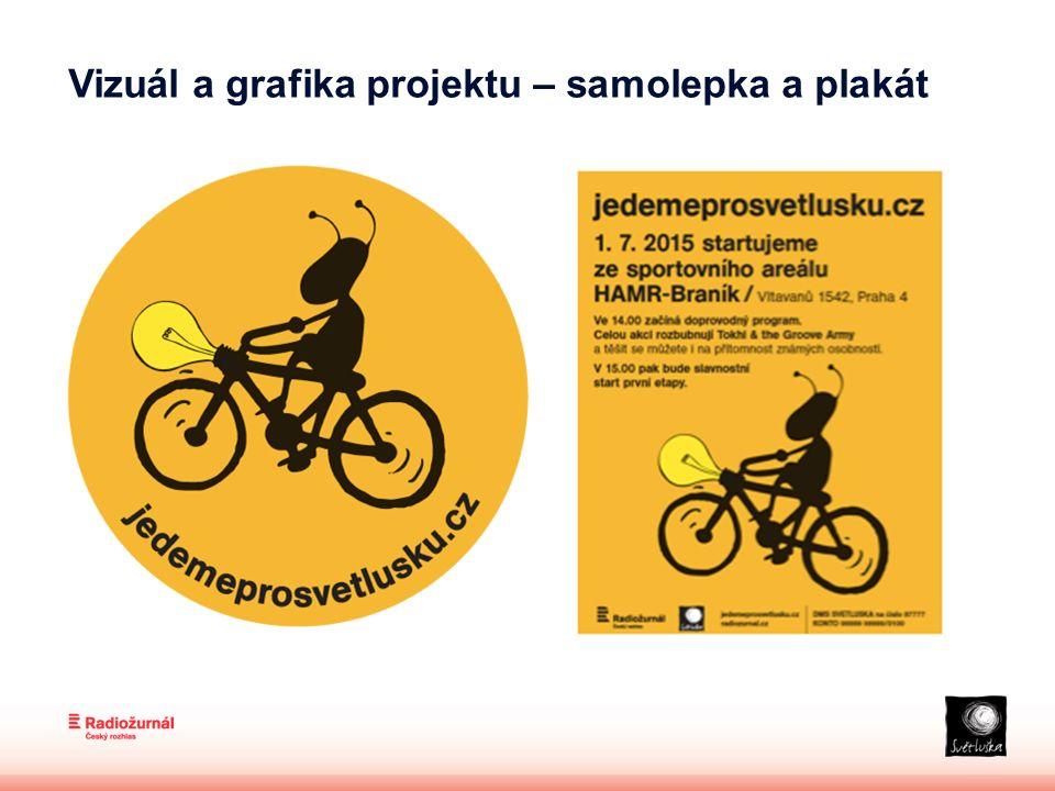 Vizuál a grafika projektu – samolepka a plakát