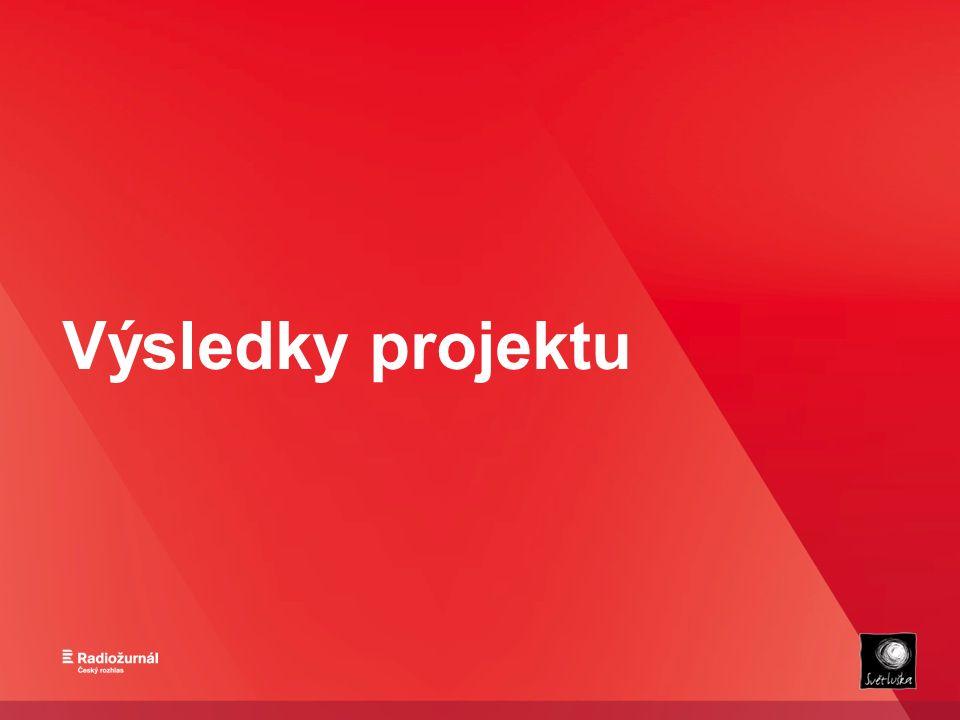 Výsledky projektu