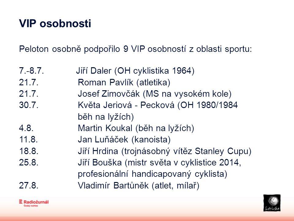 Peloton osobně podpořilo 9 VIP osobností z oblasti sportu: 7.-8.7.