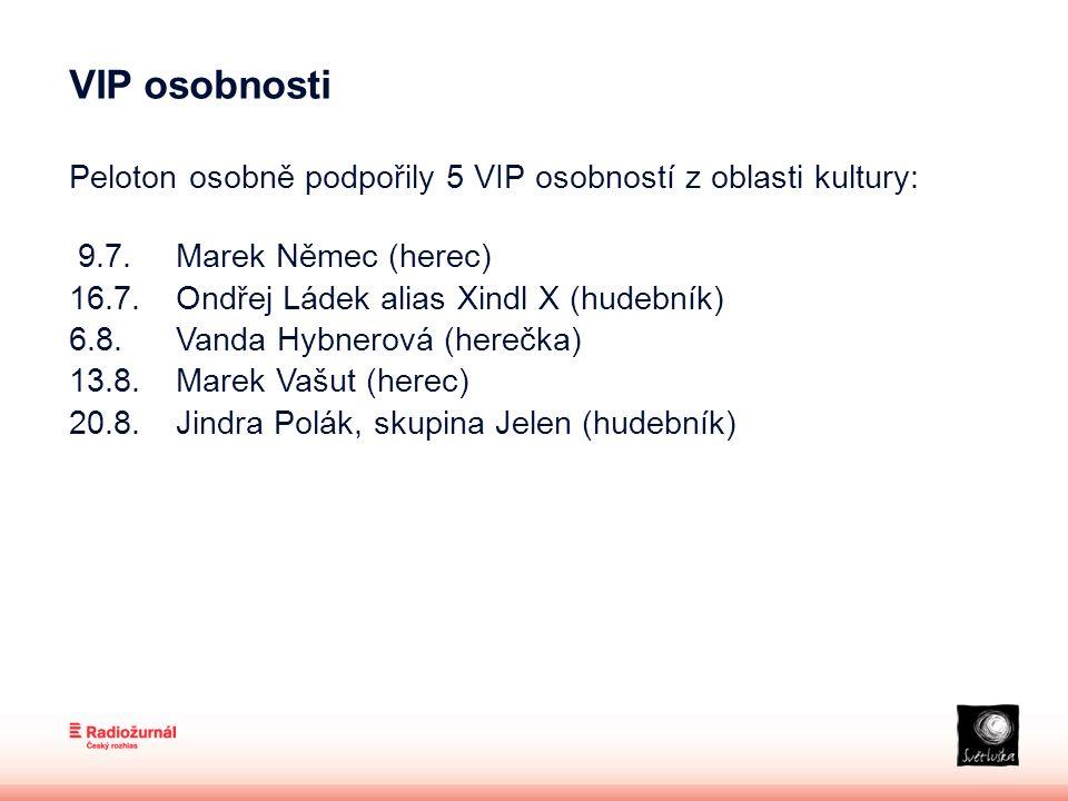 VIP osobnosti Peloton osobně podpořily 5 VIP osobností z oblasti kultury: 9.7.