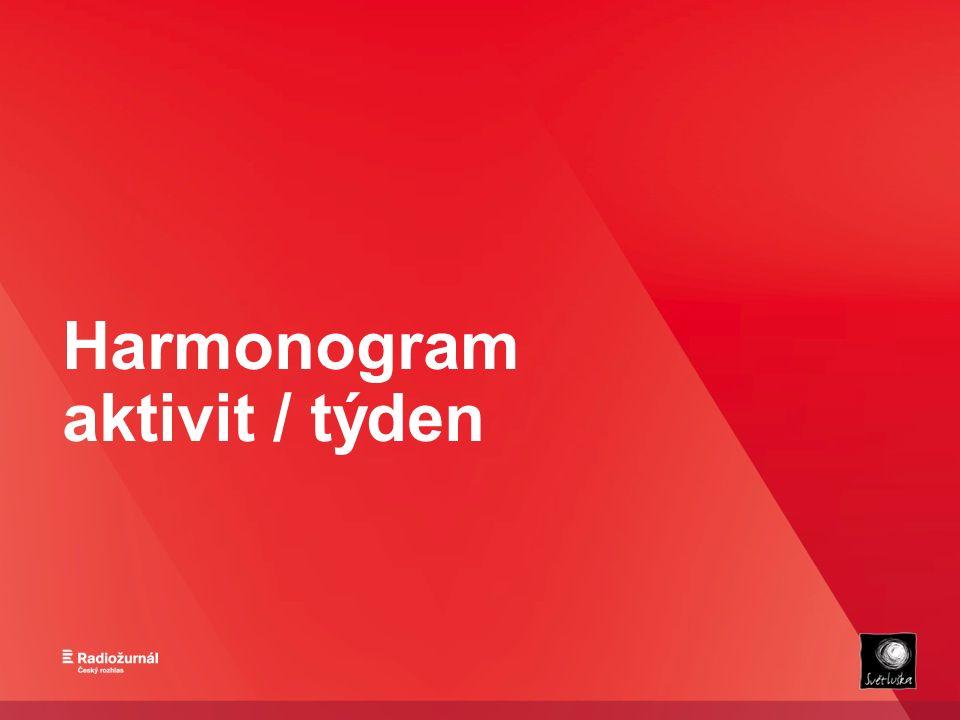 Harmonogram aktivit / týden