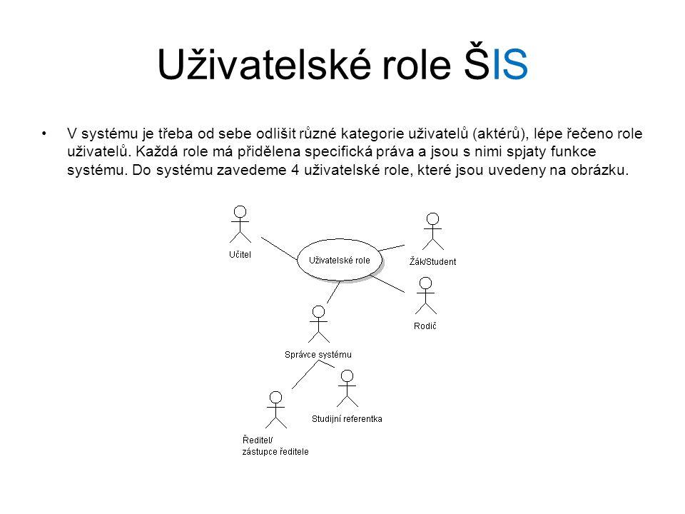 Uživatelské role ŠIS V systému je třeba od sebe odlišit různé kategorie uživatelů (aktérů), lépe řečeno role uživatelů. Každá role má přidělena specif