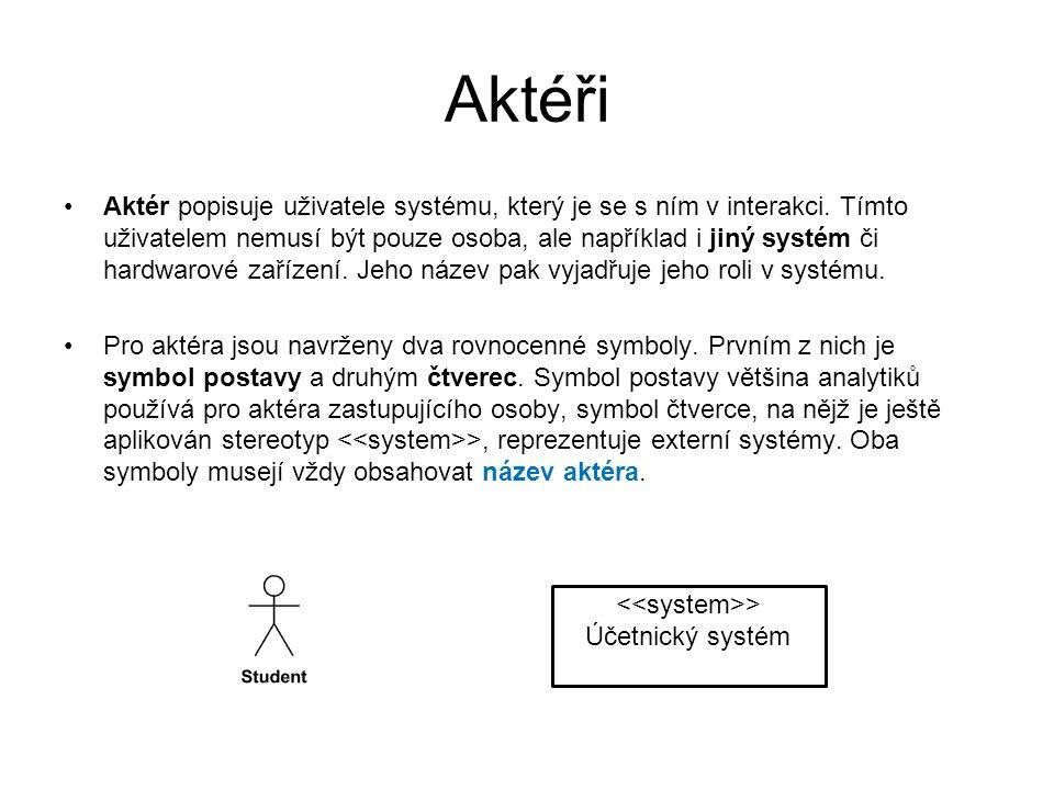 Aktéři Aktér popisuje uživatele systému, který je se s ním v interakci. Tímto uživatelem nemusí být pouze osoba, ale například i jiný systém či hardwa