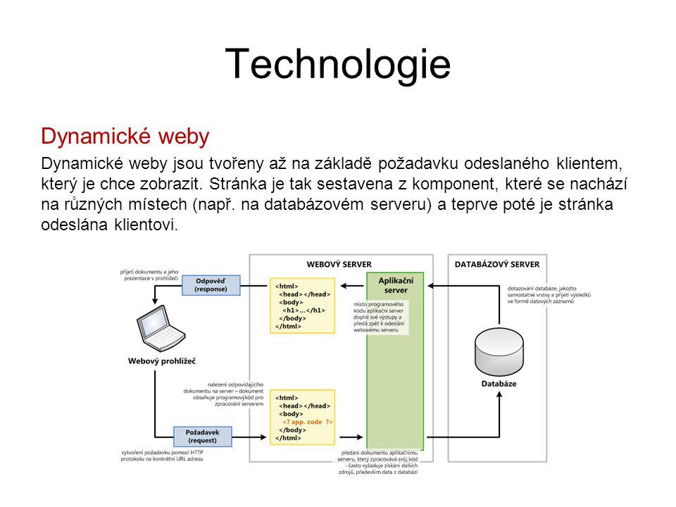 Technologie Dynamické weby Dynamické weby jsou tvořeny až na základě požadavku odeslaného klientem, který je chce zobrazit. Stránka je tak sestavena z