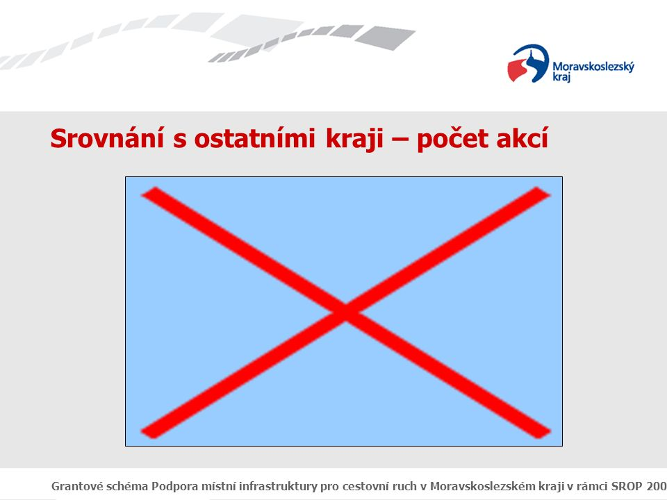 Grantové schéma Podpora místní infrastruktury pro cestovní ruch v Moravskoslezském kraji v rámci SROP 2004 - 2006 Srovnání s ostatními kraji – počet akcí