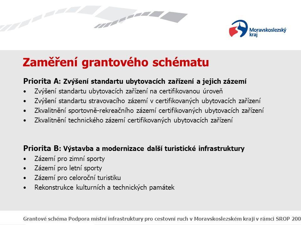 Grantové schéma Podpora místní infrastruktury pro cestovní ruch v Moravskoslezském kraji v rámci SROP 2004 - 2006 Zaměření grantového schématu Priorita A : Zvýšení standartu ubytovacích zařízení a jejich zázemí Zvýšení standartu ubytovacích zařízení na certifikovanou úroveň Zvýšení standartu stravovacího zázemí v certifikovaných ubytovacích zařízení Zkvalitnění sportovně-rekreačního zázemí certifikovaných ubytovacích zařízení Zkvalitnění technického zázemí certifikovaných ubytovacích zařízení Priorita B : Výstavba a modernizace další turistické infrastruktury Zázemí pro zimní sporty Zázemí pro letní sporty Zázemí pro celoroční turistiku Rekonstrukce kulturních a technických památek