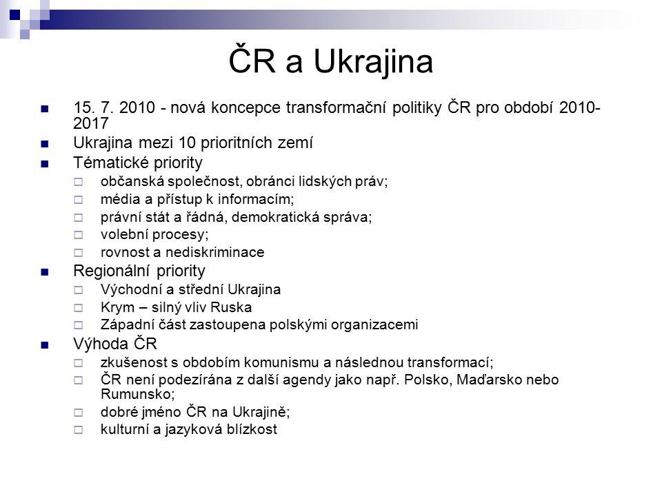 ČR a Ukrajina 15. 7. 2010 - nová koncepce transformační politiky ČR pro období 2010- 2017 Ukrajina mezi 10 prioritních zemí Tématické priority  občan