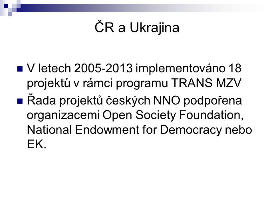 ČR a Ukrajina V letech 2005-2013 implementováno 18 projektů v rámci programu TRANS MZV Řada projektů českých NNO podpořena organizacemi Open Society F