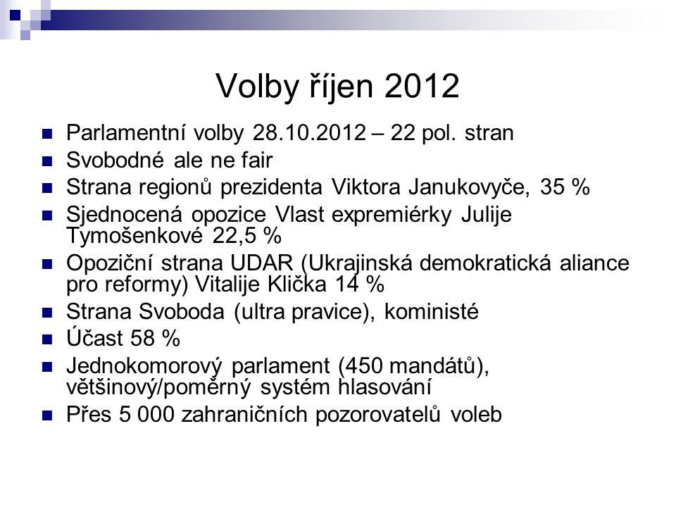 Volby říjen 2012 Parlamentní volby 28.10.2012 – 22 pol. stran Svobodné ale ne fair Strana regionů prezidenta Viktora Janukovyče, 35 % Sjednocená opozi