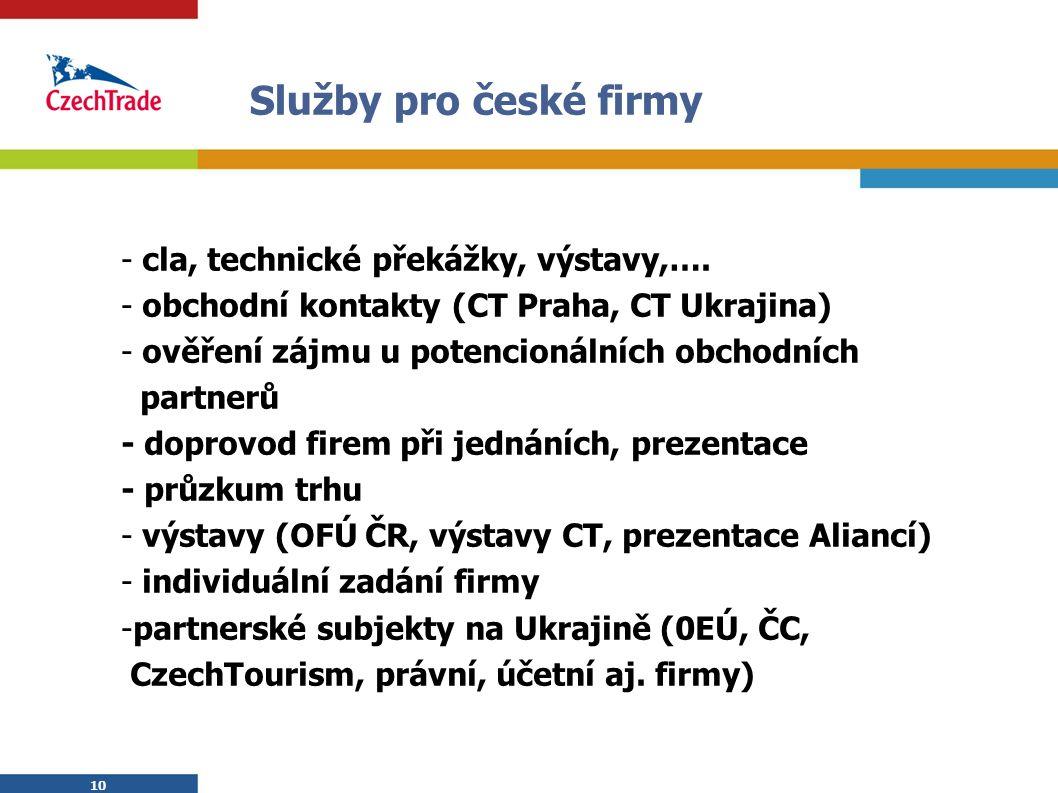 10 Služby pro české firmy - cla, technické překážky, výstavy,…. - obchodní kontakty (CT Praha, CT Ukrajina) - ověření zájmu u potencionálních obchodní