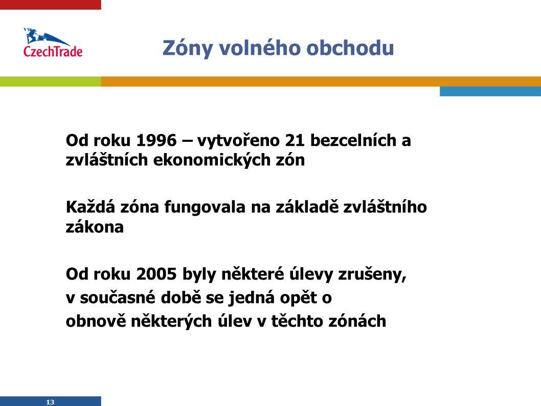 13 Zóny volného obchodu Od roku 1996 – vytvořeno 21 bezcelních a zvláštních ekonomických zón Každá zóna fungovala na základě zvláštního zákona Od roku