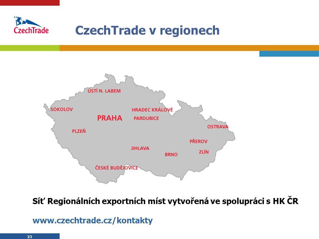 23 CzechTrade v regionech Síť Regionálních exportních míst vytvořená ve spolupráci s HK ČR www.czechtrade.cz/kontakty