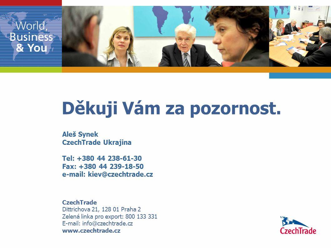 Děkuji Vám za pozornost. CzechTrade Dittrichova 21, 128 01 Praha 2 Zelená linka pro export: 800 133 331 E-mail: info@czechtrade.cz www.czechtrade.cz A