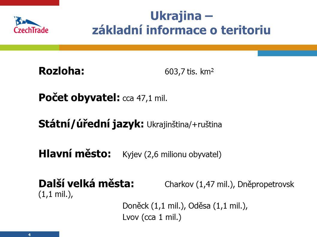 4 4 Ukrajina – základní informace o teritoriu Rozloha: 603,7 tis. km 2 Počet obyvatel: cca 47,1 mil. Státní/úřední jazyk: Ukrajinština/+ruština Hlavní