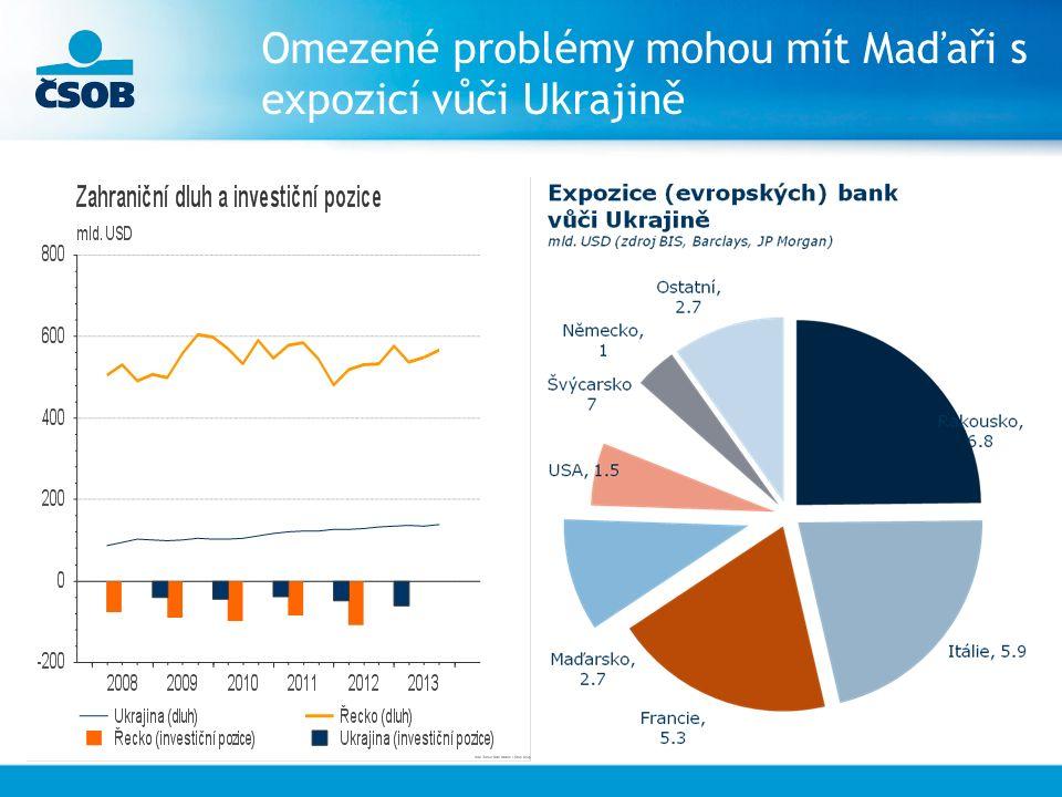 Omezené problémy mohou mít Maďaři s expozicí vůči Ukrajině