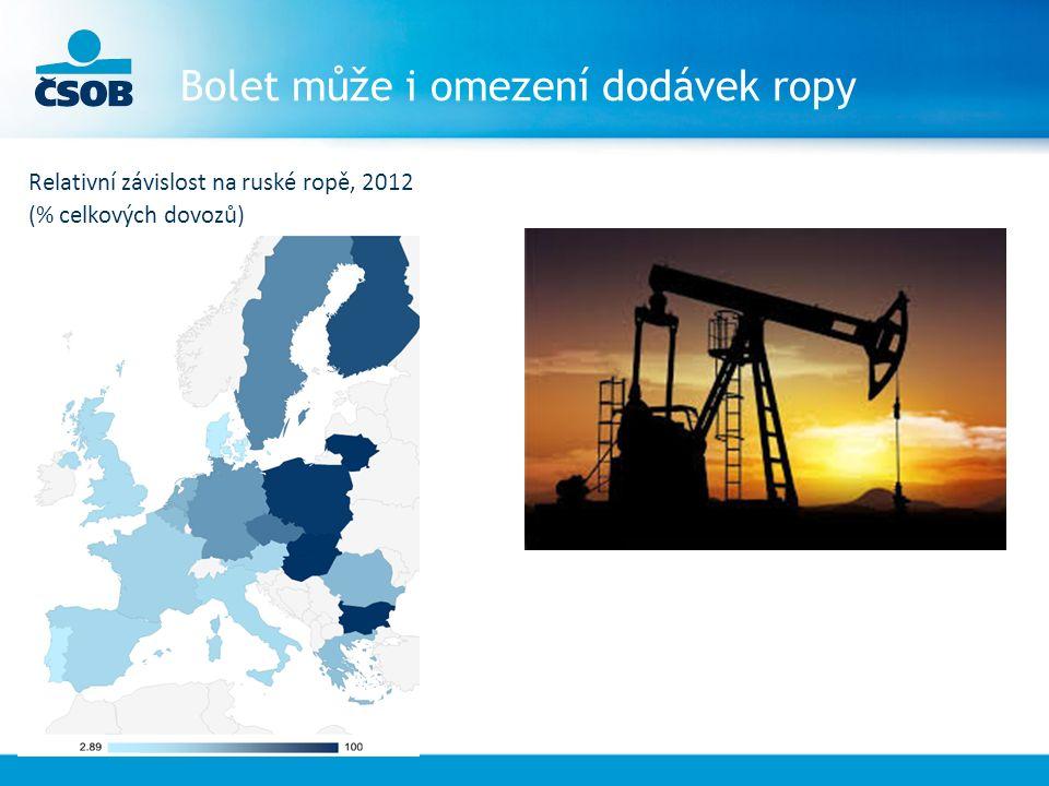 Bolet může i omezení dodávek ropy Relativní závislost na ruské ropě, 2012 (% celkových dovozů)