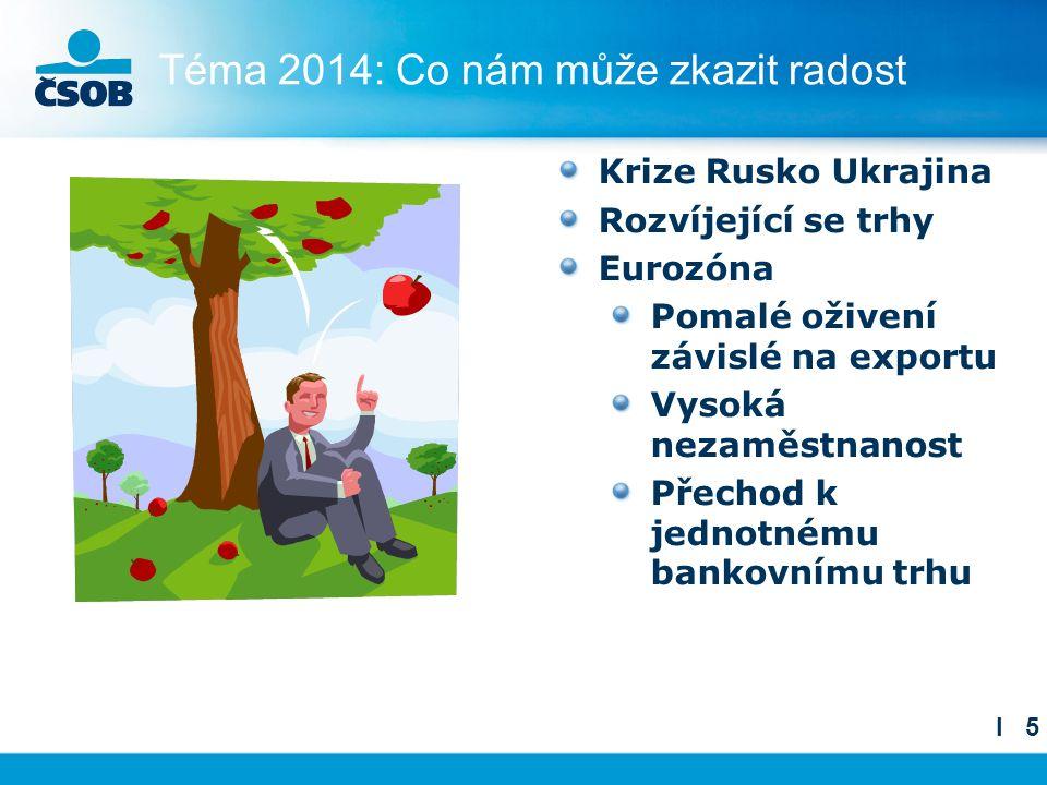 Téma 2014: Co nám může zkazit radost Krize Rusko Ukrajina Rozvíjející se trhy Eurozóna Pomalé oživení závislé na exportu Vysoká nezaměstnanost Přechod k jednotnému bankovnímu trhu l 5