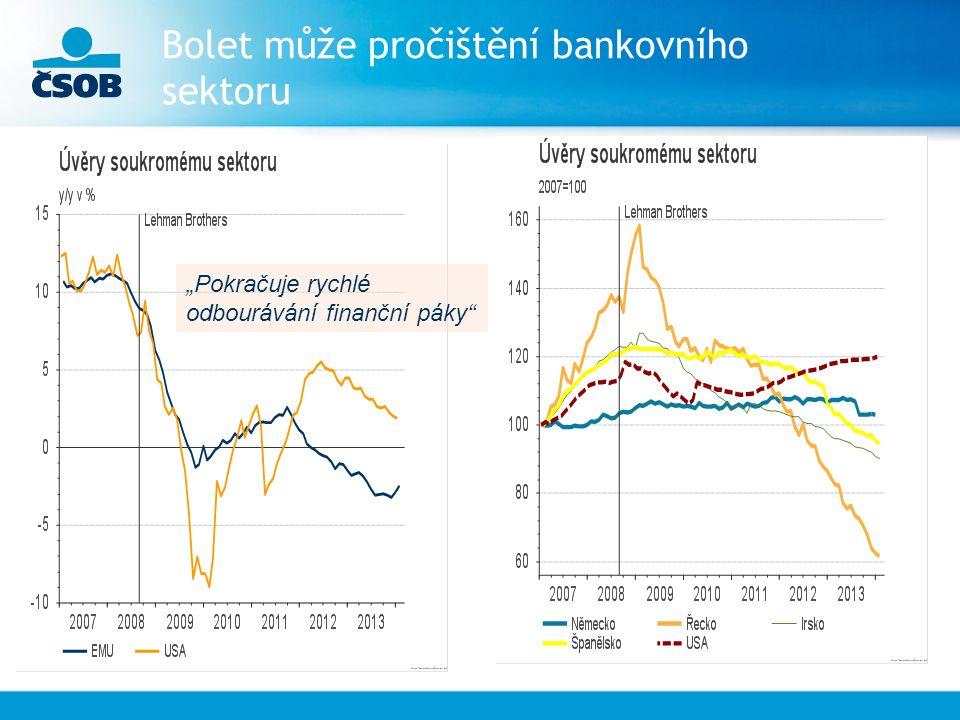 """Bolet může pročištění bankovního sektoru """"Pokračuje rychlé odbourávání finanční páky"""
