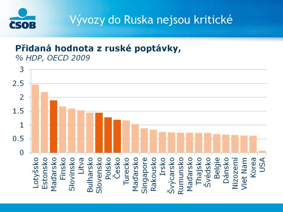 Vývozy do Ruska nejsou kritické Svět a Česko v roce 2013