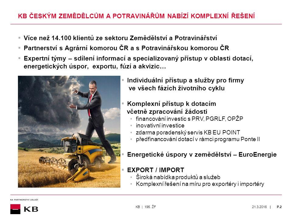 | 21.3.2016P.2  Více než 14.100 klientů ze sektoru Zemědělství a Potravinářství  Partnerství s Agrární komorou ČR a s Potravinářskou komorou ČR  Expertní týmy – sdílení informací a specializovaný přístup v oblasti dotací, energetických úspor, exportu, fúzí a akvizic… KB ČESKÝM ZEMĚDĚLCŮM A POTRAVINÁŘŮM NABÍZÍ KOMPLEXNÍ ŘEŠENÍ KB | 195.