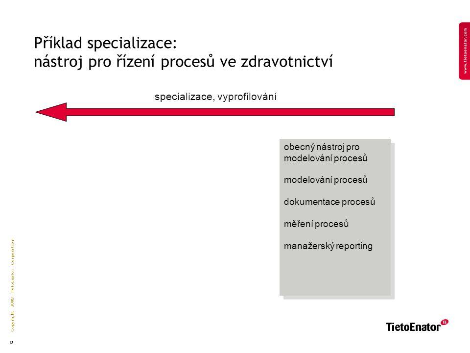 Copyright 2008 TietoEnator Corporation 18 speciální odvětvové řešení pro zdravotnictví přednastavené typické procesy přednastavené typické reporty speciální odvětvové řešení pro zdravotnictví přednastavené typické procesy přednastavené typické reporty Příklad specializace: nástroj pro řízení procesů ve zdravotnictví specializace, vyprofilování obecný nástroj pro modelování procesů dokumentace procesů měření procesů manažerský reporting obecný nástroj pro modelování procesů dokumentace procesů měření procesů manažerský reporting