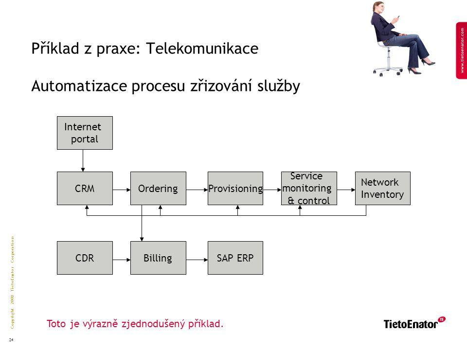 Copyright 2008 TietoEnator Corporation 24 Příklad z praxe: Telekomunikace Automatizace procesu zřizování služby CRMOrdering BillingCDRSAP ERP Provisioning Network Inventory Internet portal Service monitoring & control Toto je výrazně zjednodušený příklad.