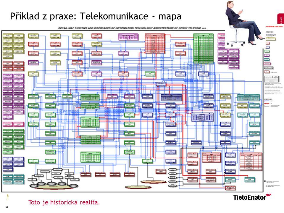 Copyright 2008 TietoEnator Corporation 25 Příklad z praxe: Telekomunikace - mapa Toto je historická realita.