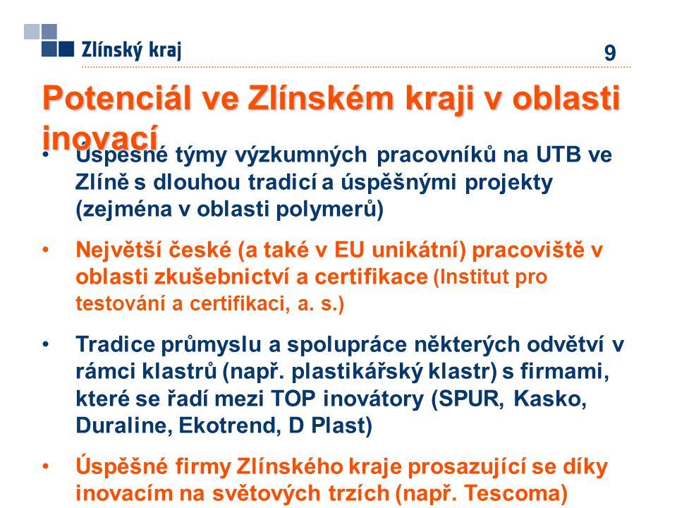 Úspěšné týmy výzkumných pracovníků na UTB ve Zlíně s dlouhou tradicí a úspěšnými projekty (zejména v oblasti polymerů) Největší české (a také v EU unikátní) pracoviště v oblasti zkušebnictví a certifikace (Institut pro testování a certifikaci, a.