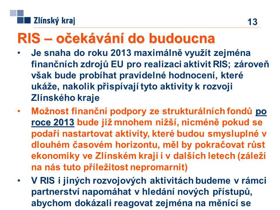 Je snaha do roku 2013 maximálně využít zejména finančních zdrojů EU pro realizaci aktivit RIS; zároveň však bude probíhat pravidelné hodnocení, které ukáže, nakolik přispívají tyto aktivity k rozvoji Zlínského kraje po roce 2013Možnost finanční podpory ze strukturálních fondů po roce 2013 bude již mnohem nižší, nicméně pokud se podaří nastartovat aktivity, které budou smysluplné v dlouhém časovém horizontu, měl by pokračovat růst ekonomiky ve Zlínském kraji i v dalších letech (záleží na nás tuto příležitost nepromarnit) V RIS i jiných rozvojových aktivitách budeme v rámci partnerství napomáhat v hledání nových přístupů, abychom dokázali reagovat zejména na měnící se globální podnikatelské prostředí – nutnost otevřenosti dalším námětům a flexibilním reakcím, změnám a opatřením generujícím růstové efekty RIS – očekávání do budoucna 13