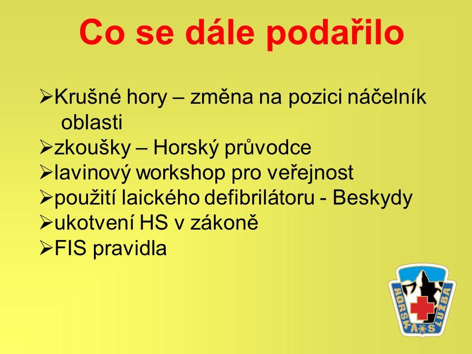 Co se dále podařilo  Krušné hory – změna na pozici náčelník oblasti  zkoušky – Horský průvodce  lavinový workshop pro veřejnost  použití laického defibrilátoru - Beskydy  ukotvení HS v zákoně  FIS pravidla
