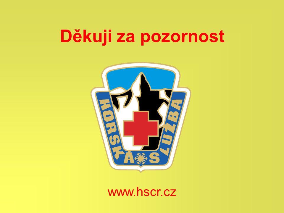 Děkuji za pozornost www.hscr.cz