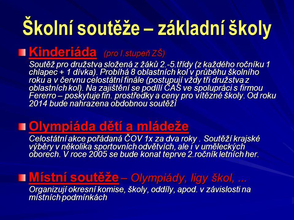 Školní soutěže – základní školy Kinderiáda (pro I.stupeň ZŠ) Soutěž pro družstva složená z žáků 2.-5.třídy (z každého ročníku 1 chlapec + 1 dívka).