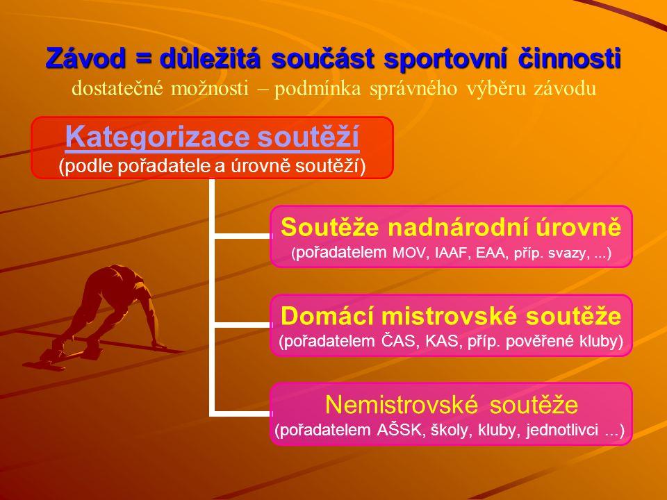 Závod = důležitá součást sportovní činnosti Závod = důležitá součást sportovní činnosti dostatečné možnosti – podmínka správného výběru závodu Kategorizace soutěží (podle pořadatele a úrovně soutěží) Soutěže nadnárodní úrovně (pořadatelem MOV, IAAF, EAA, příp.