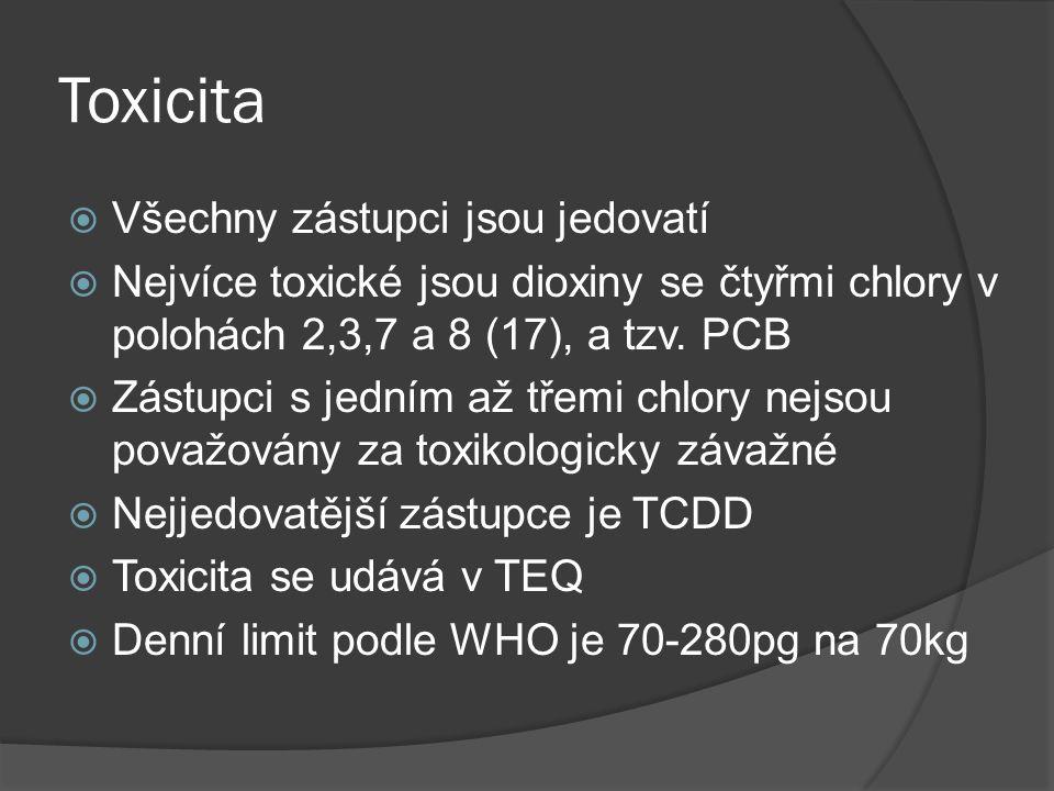 Toxicita  Všechny zástupci jsou jedovatí  Nejvíce toxické jsou dioxiny se čtyřmi chlory v polohách 2,3,7 a 8 (17), a tzv.