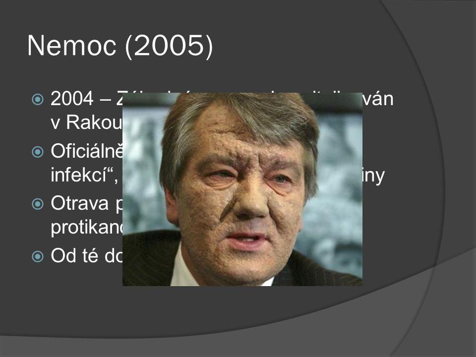 Prezident (od 2005)  V kampani byl znevýhodněn.