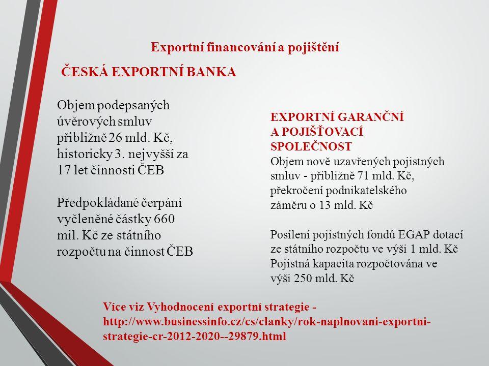 Exportní grand – velké lákadlo - Tuzemští vývozci mají každoročně možnost zapojit se do několika soutěží o zajímavý finanční příspěvek či grant k rozvoji svých exportních aktivit.