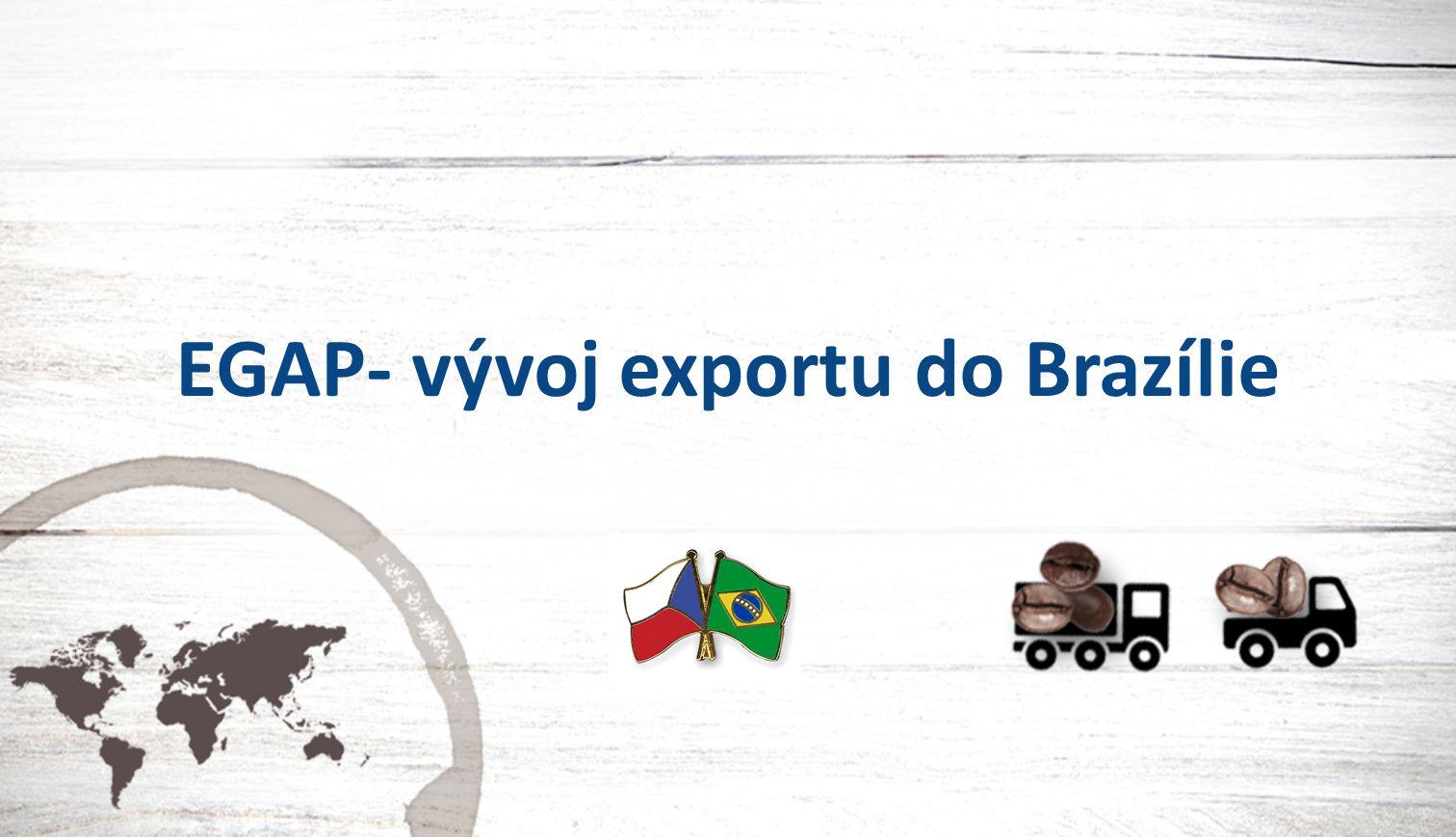 EGAP- vývoj exportu do Brazílie