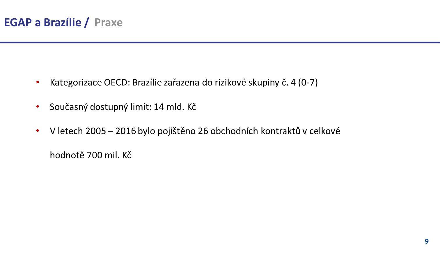 9 EGAP a Brazílie / Praxe Kategorizace OECD: Brazílie zařazena do rizikové skupiny č.