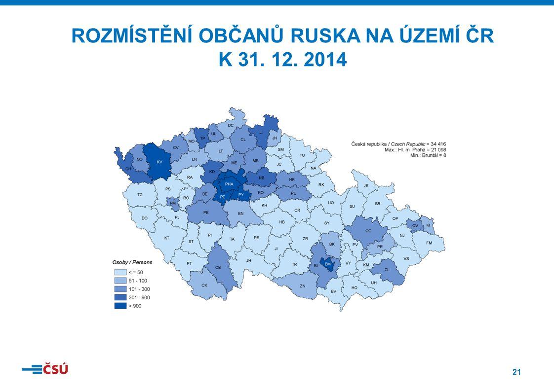 21 ROZMÍSTĚNÍ OBČANŮ RUSKA NA ÚZEMÍ ČR K 31. 12. 2014