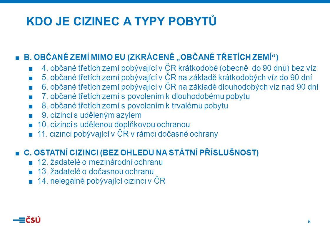 16 ROZMÍSTĚNÍ OBČANŮ SLOVENSKA NA ÚZEMÍ ČR K 31. 12. 2014