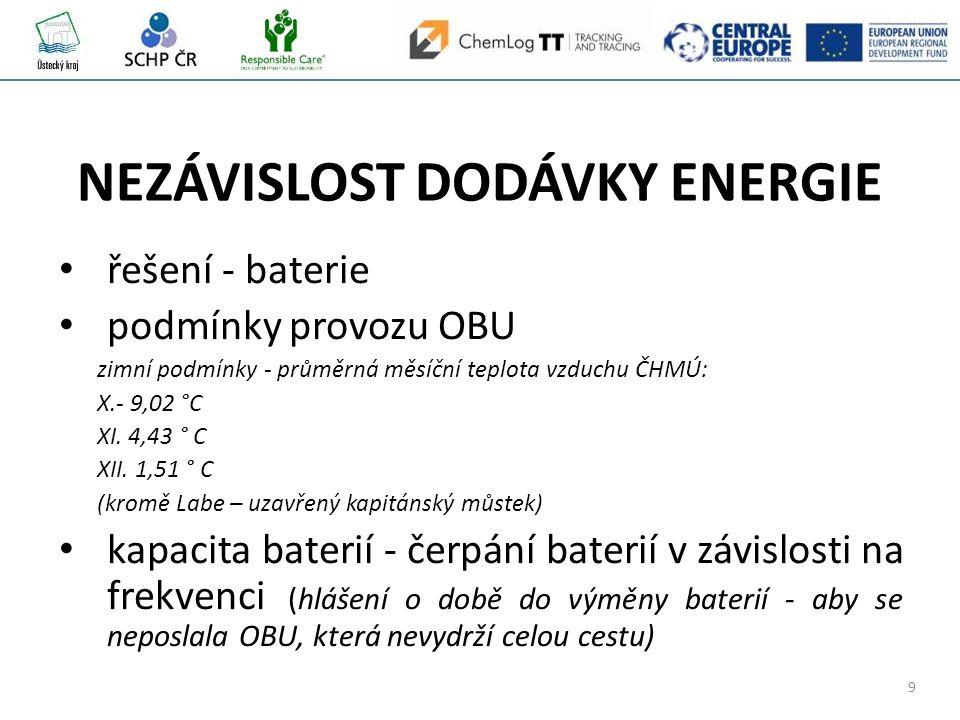 9 NEZÁVISLOST DODÁVKY ENERGIE řešení - baterie podmínky provozu OBU zimní podmínky - průměrná měsíční teplota vzduchu ČHMÚ: X.- 9,02 °C XI.