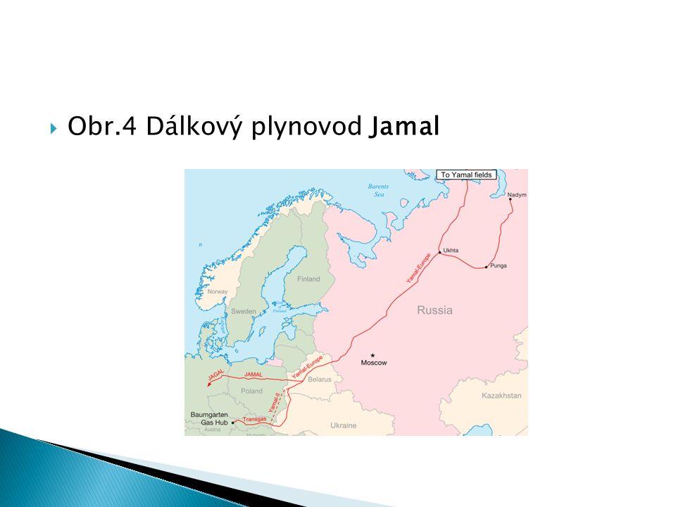  Obr.4 Dálkový plynovod Jamal