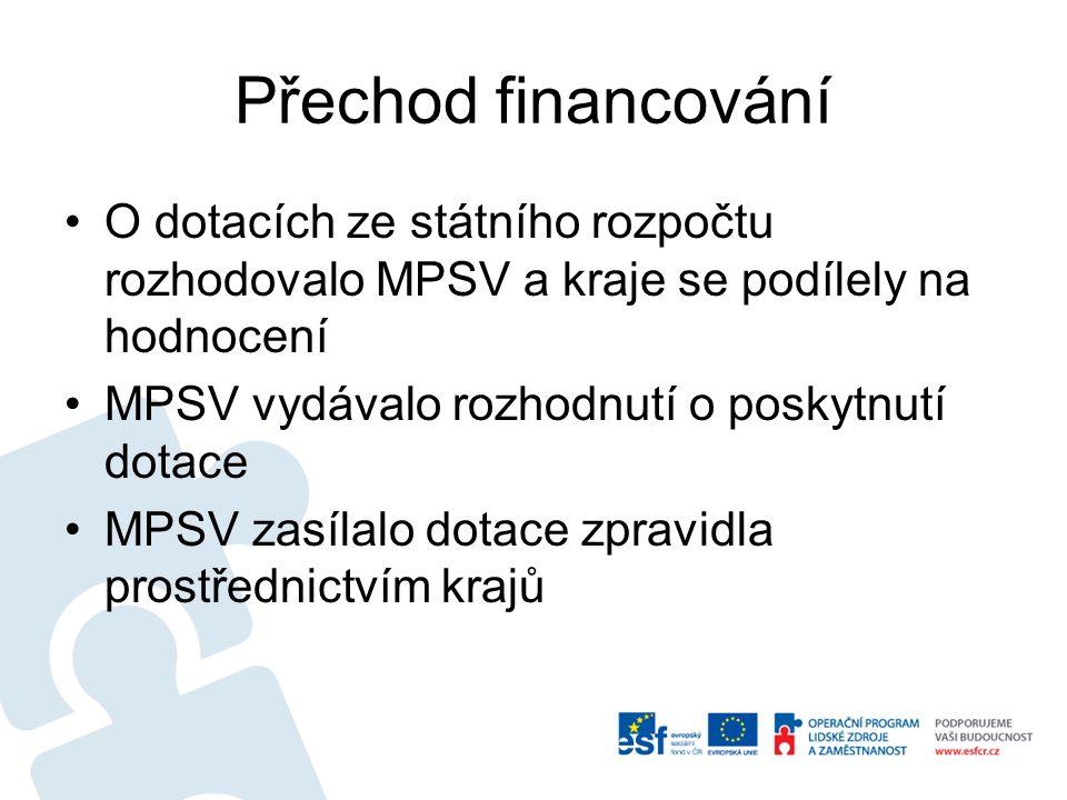 Přechod financování O dotacích ze státního rozpočtu rozhodovalo MPSV a kraje se podílely na hodnocení MPSV vydávalo rozhodnutí o poskytnutí dotace MPSV zasílalo dotace zpravidla prostřednictvím krajů